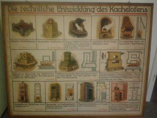 Kachelofen - Lehrtafel Entwicklung Des Kachelofens - 1930er/1940er Bild