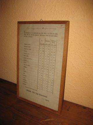 Alte Tabelle Wildtaxe Ober Jagd Department Hannover Jäger Jagd Holzrahmen 1835 Bild