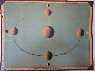 Antik Litho Lehrtafel Bewegung Erde Sonne Globus Astronomie Vintage Deko Um 1900 Bild